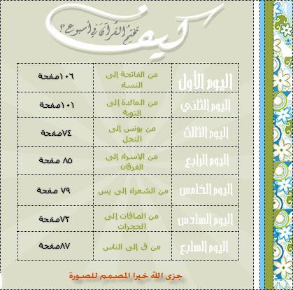 كيف تختم القرآن في اسبوع.jpg